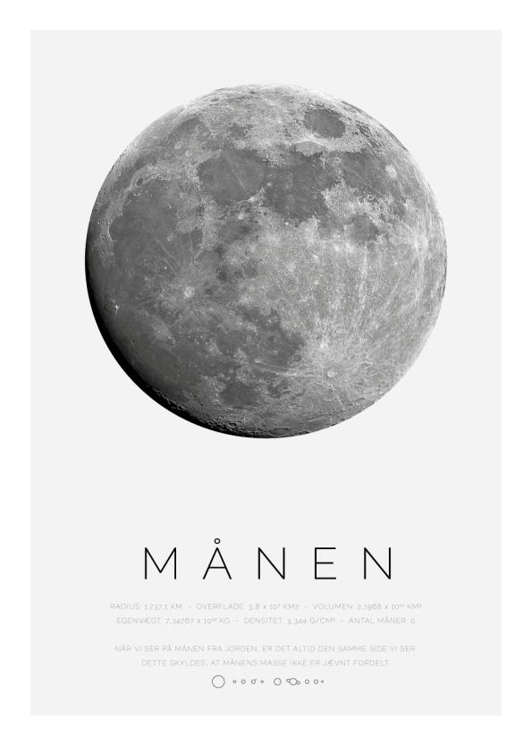 Planet plakat med månen
