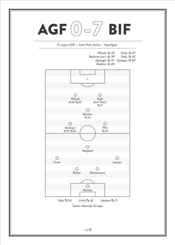 AGF BIF 0-7 superliga 2016