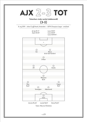 Ajax Tottenham 2019 semifinale champions league 2-3