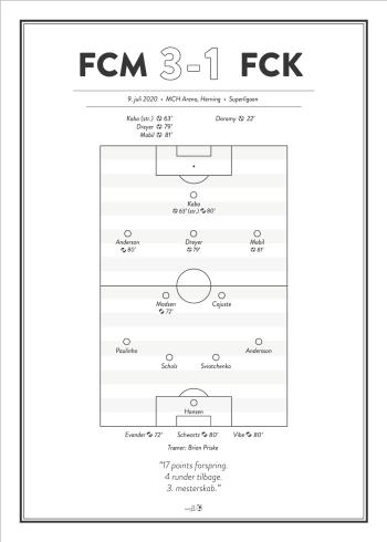 fodbold plakat FCM mod FCK