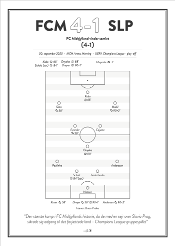 FCM Slavia Prag 4-1 2020 Champions League