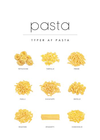mad plakat med pasta typer