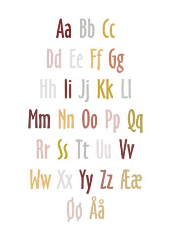 ABC plakater