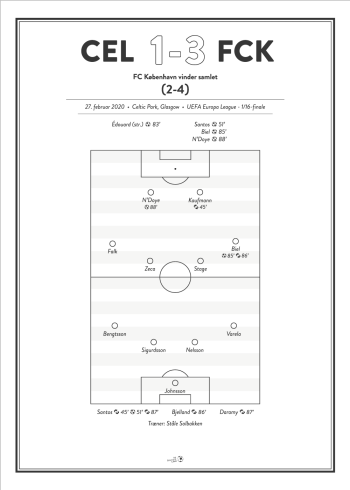 Celtic FC København 1-3 europa league 2019