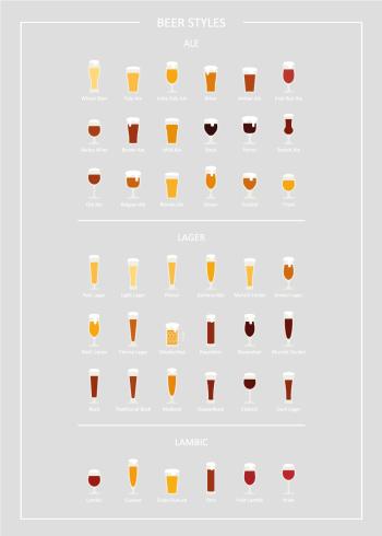 øl guide plakat