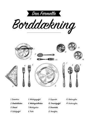 borddækning på plakat i sort og hvid