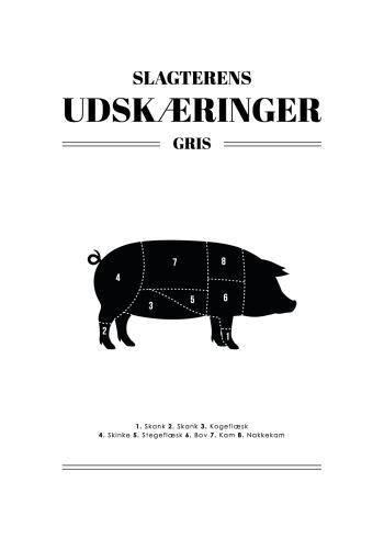 koekken plakater med slagterens udskæringer af gris i hvid