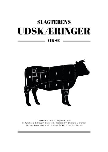 koekken plakater med slagterens udskæringer af ko