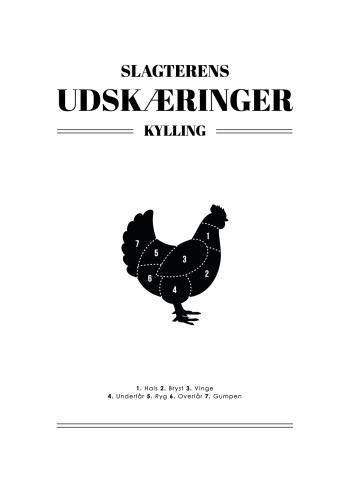 koekken plakater med slagterens udskæringer af kylling