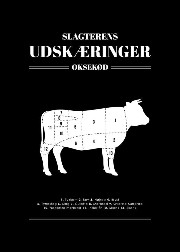 koekken plakater med slagterens udskæringer af ko i sort