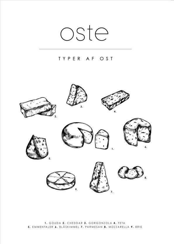 mad guide plakat med oste