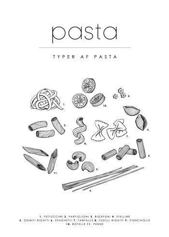 mad plakat med pasta guide