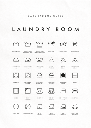 laundry room poster guide