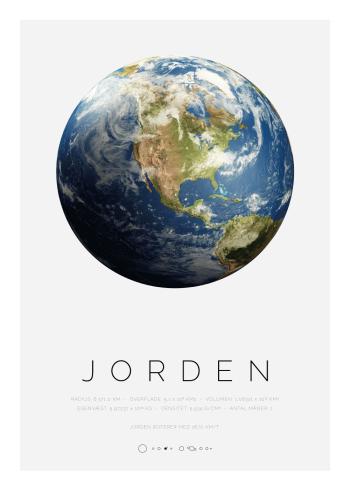 Planet plakat med Jorden