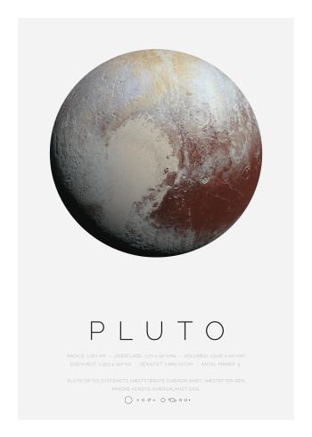 Planet plakat med Pluto