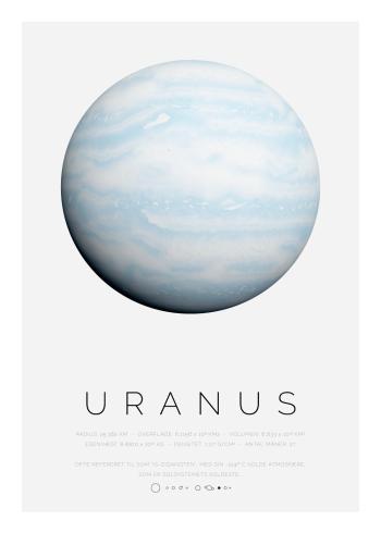 Planet plakat med Uranus