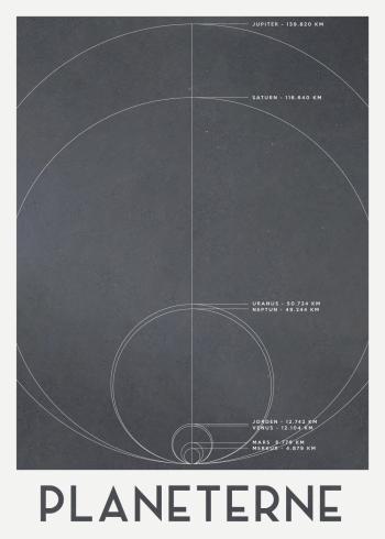 Planet plakat med planeternes størrelse sammenligning
