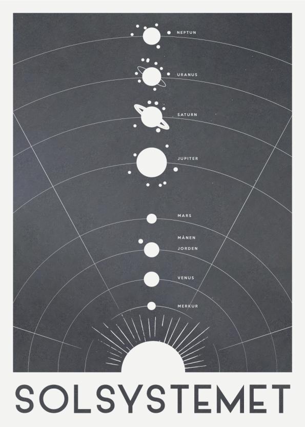 Planet plakat med solsystemet i retro vintage