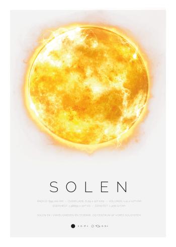 Planet plakat med solen