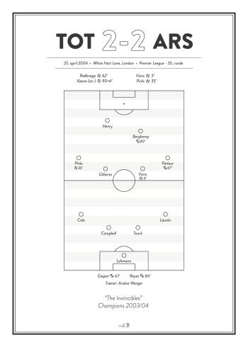 Plakat om kampen hvor Arsenal invincibles vandt premier league guld mod tottenham 2004
