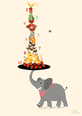tælle plakat med elefant