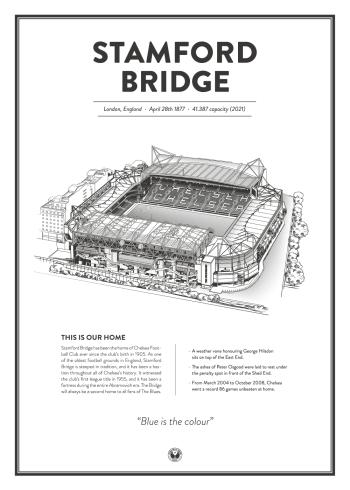 Fodboldstadionplakater